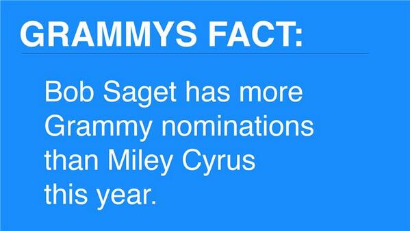 Here's a #GRAMMYs fact that you may not know how it makes you feel. http://t.co/vbgGsgr9Bb http://t.co/m7Z4NknBD7