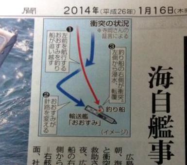もし毎日新聞のいう衝突状況がこれだったら輸送艦「おおすみ」の旋回能力がすごすぎる http://t.co/8rEpSsGlJd
