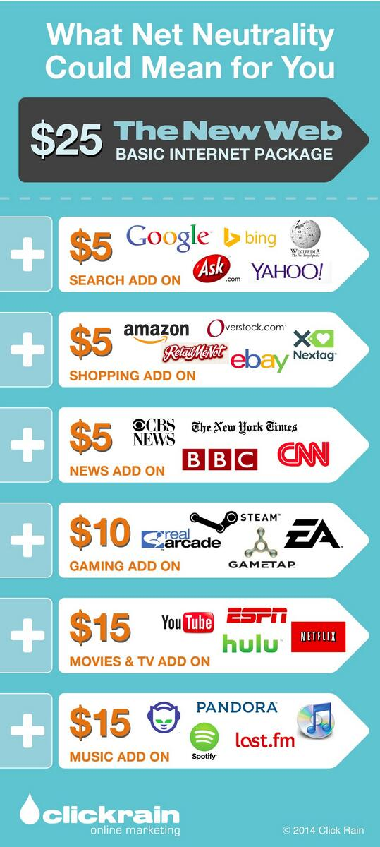 Confused on what net neutrality is about? This may help. RT to educate. http://t.co/oUV68g2PaH