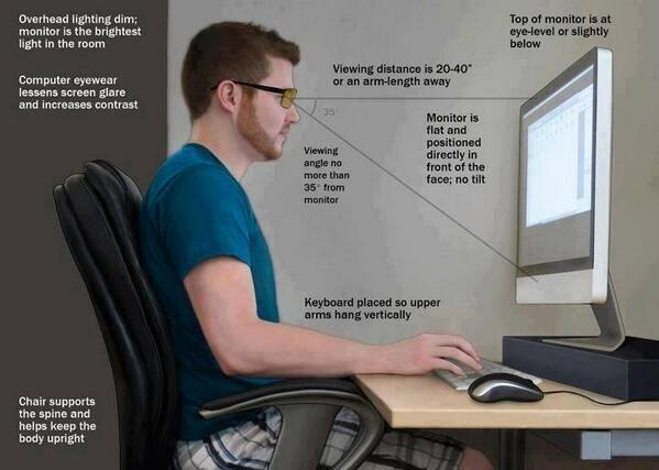 The optimal way to use your computer... Does anyone get close? http://t.co/Cqtjs0UQzr