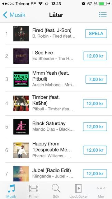 Yo @brobinofficial new single is currently #1 on iTunes here in Sweden! Go get it! It's a banger! @jhnlxs http://t.co/7quD5XcDBC