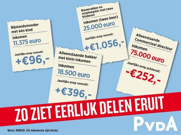 De koopkrachtcijfers die @Nibud vandaag publiceerde laten zien wat een kabinet met de #PvdA betekent: eerlijk delen. http://t.co/WcgWH4GjN9