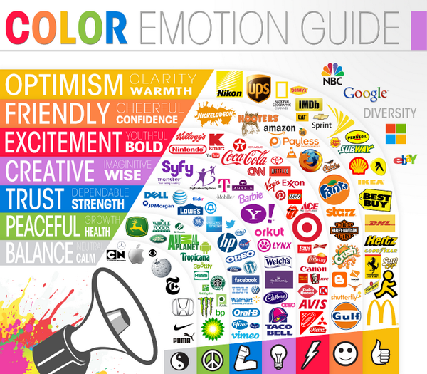 """The science of colors in marketing: How picking the right color affects your brand"" http://t.co/z1eZrJw3Dx http://t.co/bCfpmzjNuO"