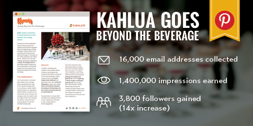 A Pinterest contest done right: http://t.co/g6tQsiNH8Z. Learn how Kahlua drove 16,000 emails & 1.4M impressions! | http://t.co/wUxMwdV82G