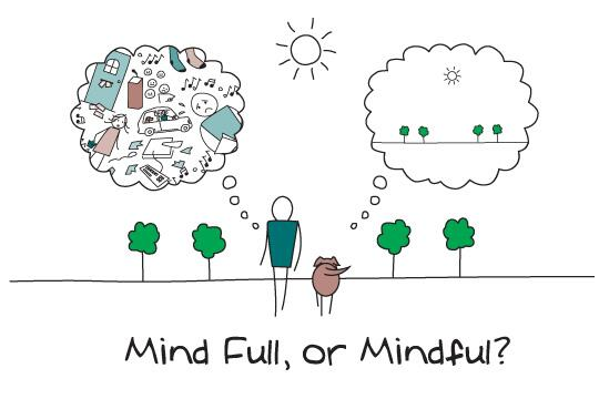 Mind Full, or Mindful? Part of my #ignitelts talk next week. http://t.co/FqMqKXiHLs