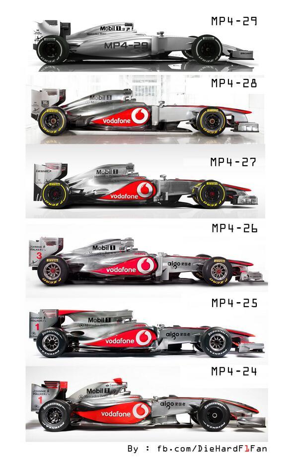 #F1  Side By Side Comparison : @McLarenF1 MP4-29 v/s MP4-28 v/s MP4-27 v/s MP4-26 v/s MP4-25 v/s MP4-24 #MP429 http://t.co/yBWnCyguEM