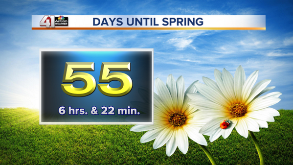 No one is counting, but 55 days 6 hrs & 22 min. until Spring. Let's do this! Another Arctic blast next week tho ugh! http://t.co/iSP5VEbhFG