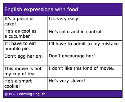 #LearnEnglish Food idioms are common in English. Here are a few to take away #vocab http://t.co/ZgtxuzOKq5