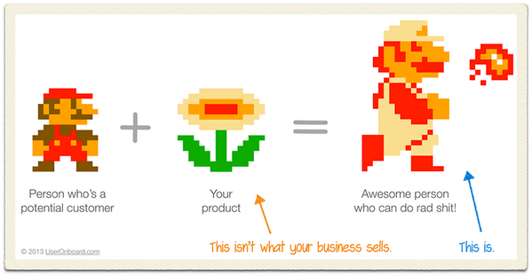 """""""People don't buy products; they buy better versions of themselves."""" http://t.co/QzRqAHUHJZ http://t.co/DHK7QgPM9P"""