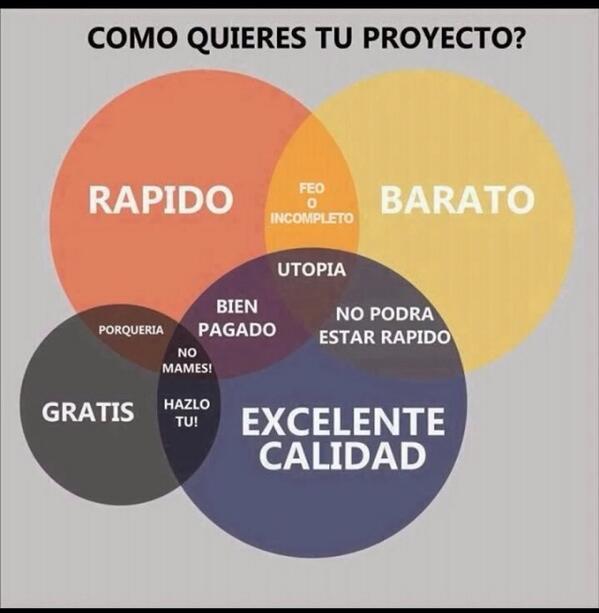 Más claro, no se puede... ¿Cómo quieres tu proyecto? http://t.co/s9LuQJ9bk2