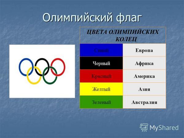 Открытие Олимпиады - впечатление