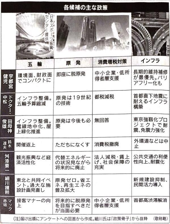 マック赤坂は至極まともである。 http://t.co/KQawvYEwkM
