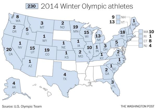 WI = No. 4 RT @PostSports State-by-state breakdown of Team USA for the 2014 Sochi Olympics http://t.co/gZKYAgnGq7 http://t.co/OcCsamoPBZ