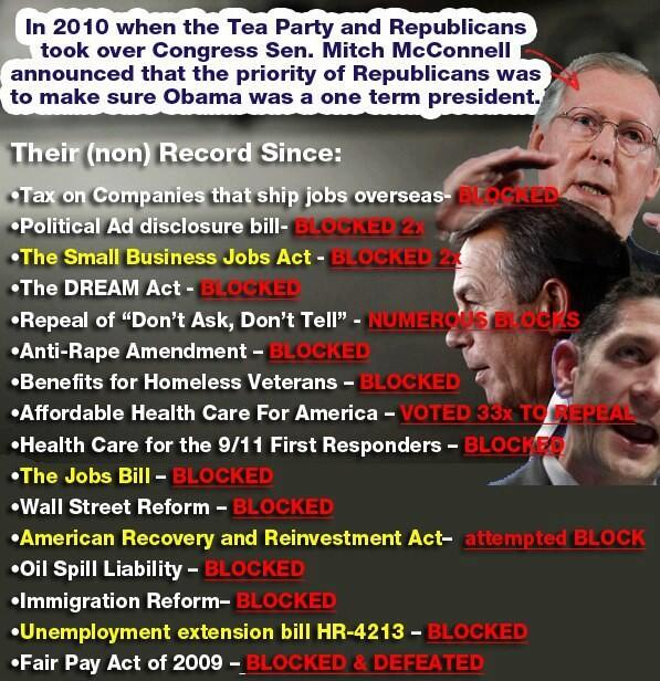 True MT @ChrisJZullo: The state of our union? Blocked. Retweet these facts now #uniteblue #p2 #sotu http://t.co/SSEkuU1jBu