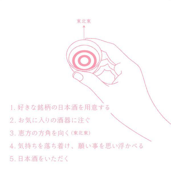 フォロワーさんから教えて頂きました!ボクはこっちをやります(笑) 恵方呑み 1.好きな銘柄の日本酒を用意する 2.お気に入りの酒器に注ぐ 3.恵方の方角を向く(東北東) 4.気持ちを落ち着け願い事を思い浮かべる 5.日本酒をいただく http://t.co/WhnKvDwcvj