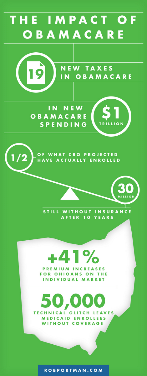 As we await tonight's #SOTU, it's clear that implementation of #Obamacare isn't working. RETWEET if you agree! http://t.co/atrTBPbABN