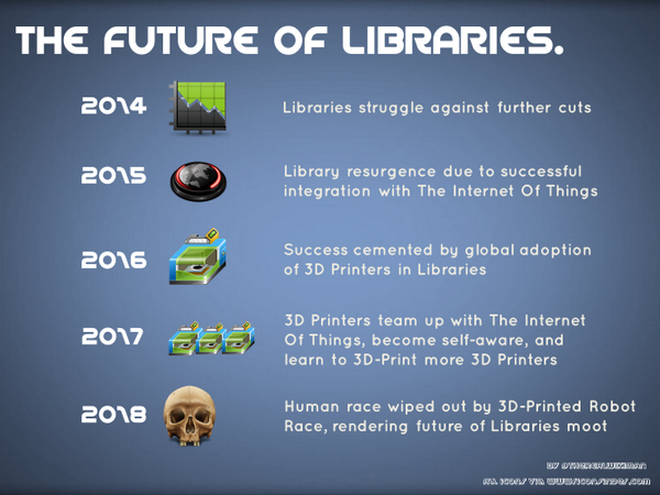 I don't mean to brag, but I think I've nailed The Future of Libraries, everyone. #URwelcome http://t.co/jWR2jkLECy