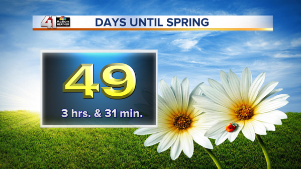 The countdown continues... Spring are you there?!? http://t.co/bvTbervwrz