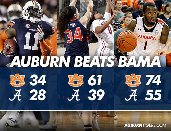 It just never gets old, does it? #Auburn beats Bama in football, women's basketball and now, men's basketball 74-55. http://t.co/dZqikk24Z6