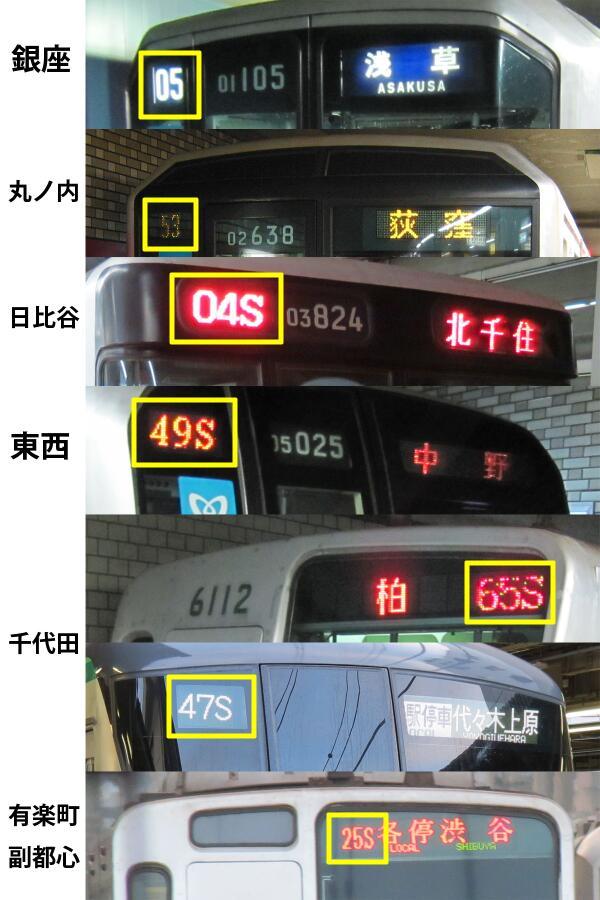 一目で分かる「これがメトロ車の運用番号だ」まとめてみた。 黄色枠で囲ってある数字が運用番号。これがわかれば東京時刻表と組み合わせることでこの後何時にどの駅にいるか一日分追跡できる。 http://t.co/Xng2BqyL94