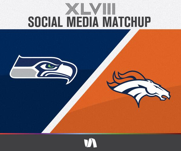 [INFOGRAPHIC] Social Media Matchup: Who Has The Better Fans, @Broncos or @Seahawks —> http://t.co/2RRyzqfUWT http://t.co/tyFjUADocZ