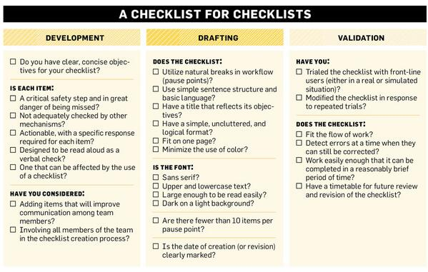 A checklist for checklists: http://t.co/V6qZPEGPR3