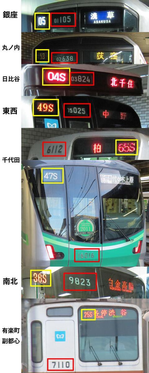 一目で分かる「これがメトロ車の運用番号だ」まとめ更新。 黄枠で囲ってある数字が運用番号、赤枠が車両番号。運用番号は日替わりで、この番号がわかれば東京時刻表と組み合わせることでこの後何時にどの駅にいるか追跡できる。 #TBメトロ広告 http://t.co/TnykX0GD9m