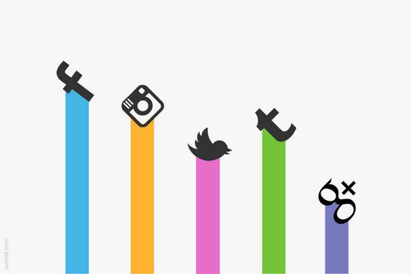 The 5 social media tools to use in 2014: @buffer @feedly @bottlenoseapp @mention @zapier - http://t.co/csj6KGmN6m http://t.co/xjngjz9wIZ