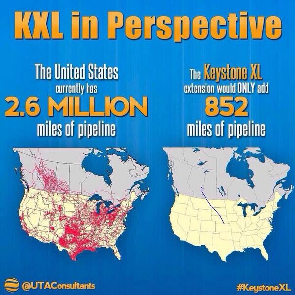 ,T @stopthebiscuit: Keeping things in perspective on #KeystoneXL: http://t.co/McxUjQHTTO