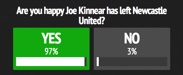 Opinions are divided on Joe Kinnear's resignation from - oh, wait, okay, never mind. (story: http://t.co/AIN52WhcdO) http://t.co/jXsJaAvocI