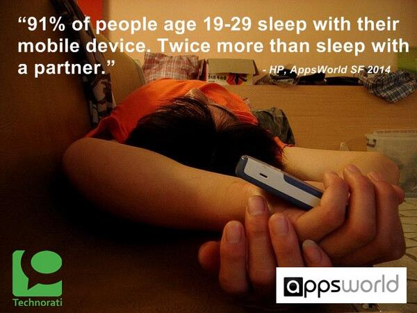 ".@Apps_World #AppsWorld Quote: ""91% of people age 19-29 sleep with their mobile device..."" #mobile http://t.co/cp8KDS0AJd"