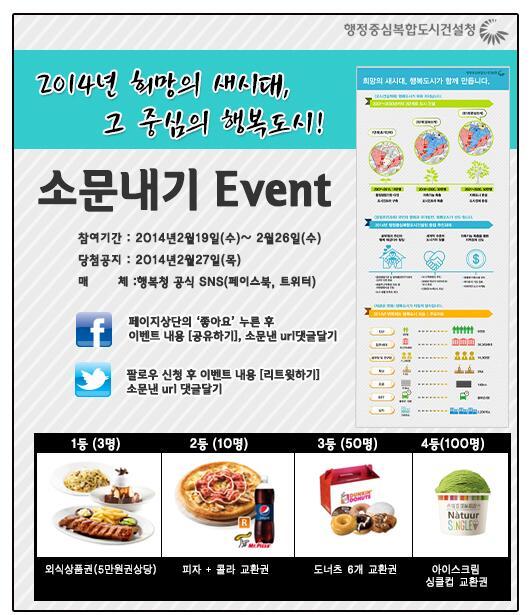 [행복청 소문내기 Event!!] 이벤트와 인포그래픽을 '공유'해주세요!! 블로그, 페이스북 등 다양한 매체를 통해 공유해주시고 URL을 남겨주세요^^http://t.co/bsdG6veGxe http://t.co/PmsiLbVgP8
