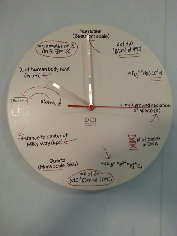 Math clock: Each entry is approximately the integer on the face of a clock. E.g. density of water in g/cm3 gives 1 http://t.co/L5oCzULCia