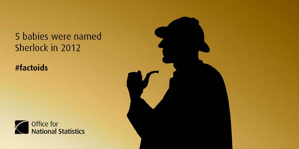 5 babies were named Sherlock in 2012 http://t.co/ZTr28VxLvb #factoids http://t.co/HI3vmZVjBD