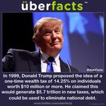 Donald Trump proposed this tax idea in 1999. http://t.co/1ykh00fk3S