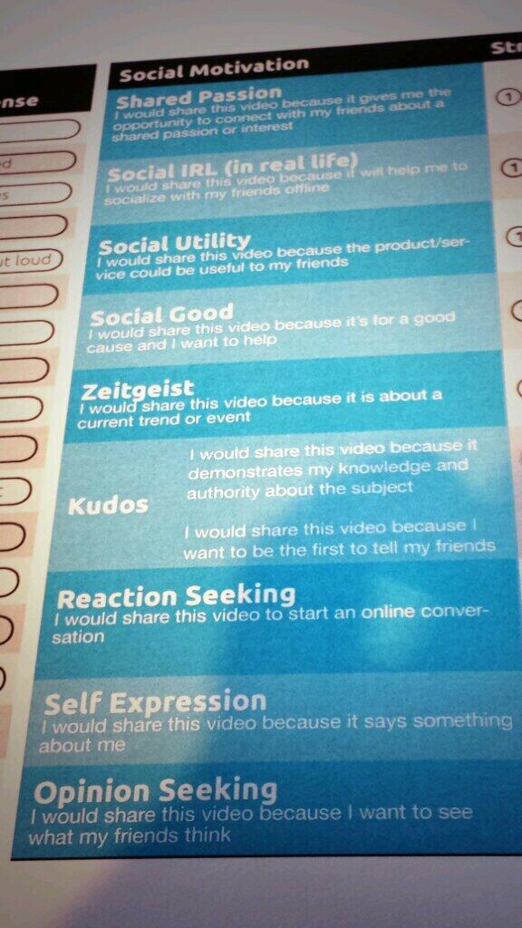 Why do people share video? 1) Psychological. How you feel. 2) Social motivation. #SMWNYC #smwunruly http://t.co/TIDMmZ1EEX