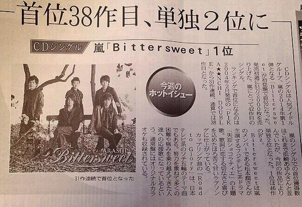 """日経MJに""""Bittersweet""""嵐さん♪ CDシングル1位!!!!! おめでとう・'゜☆。.:*:・'☆'・:*:.:*:'゜☆  嵐のシングルでの首位獲得数はこれまでは浜崎あゆみさんと並んでいたが今回の作品で単独2位になった! http://t.co/lIU9U0IUwe"""