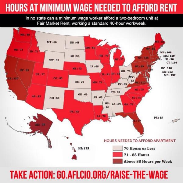 How many minimum wage paying hours a week does it take to afford to rent a 2 bedroom unit in your state? http://t.co/pYEoY3nPp9