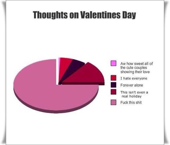 Valentines day thoughts http://t.co/o3A3Kqj7fw