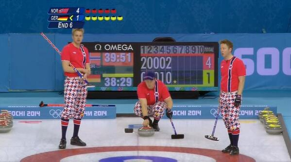 By the way, if you don't know yet, Norway is wearing knickers. #curling #Sochi2014 http://t.co/f5XZ9Z5pRS