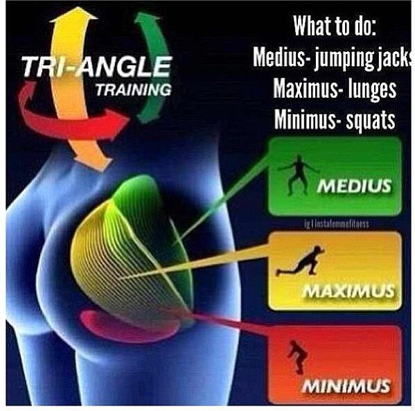 3 ejercicios para entrenar los glúteos al completo, ¡que no falte ninguno en tu entrenamiento! http://t.co/sQObececKr