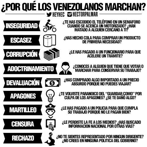 ¿Por qué los venezolanos marchan? http://t.co/TYDEypPFb6