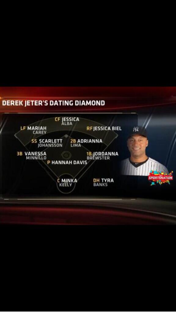 This is the BEST thing I've ever seen, EVER! #DerekJeter http://t.co/KT8DjeJ3nN