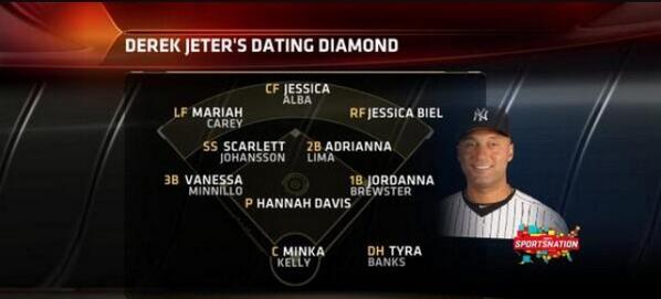 Keep it classy, ESPN. RT @darrenrovell: So @SportsNation did the Jeter Dating Diamond http://t.co/u1QJHViXuY (H/T @Team_Athlete)
