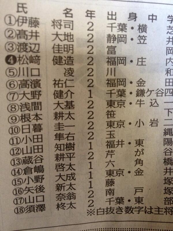 横浜高校 センバツメンバー18名発表 http://t.co/7jXHux4Y3Q