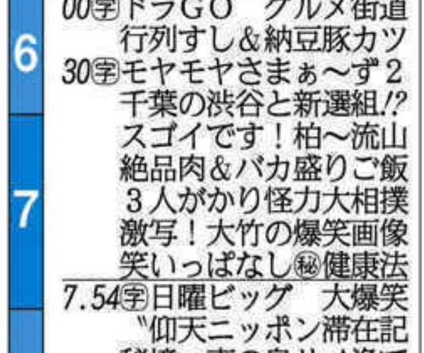 テレビ東京 18:30〜 モヤモヤさまぁ〜ず2  今夜は【柏→流山】 http://t.co/G0gkjN7WGu