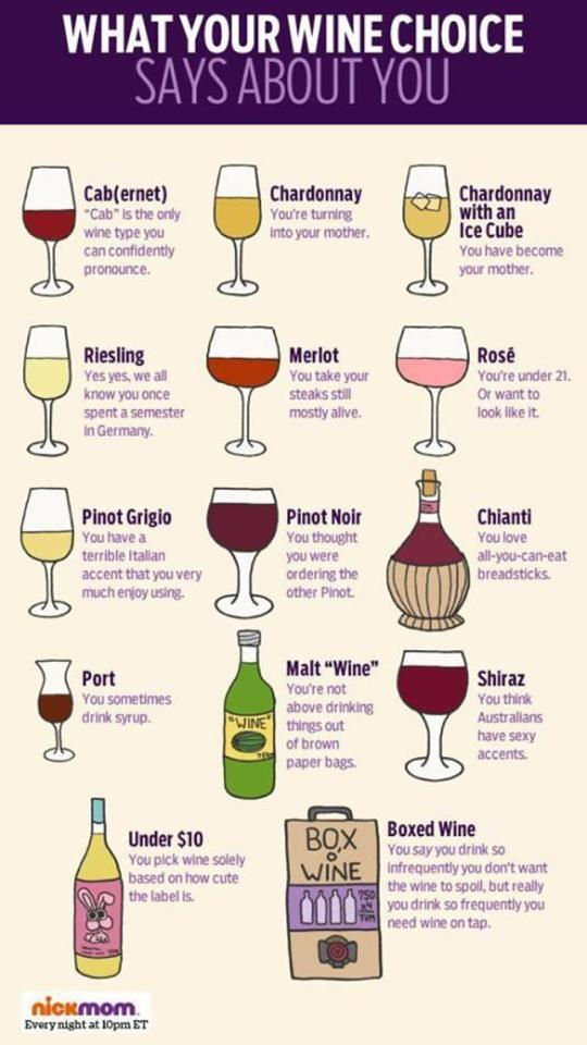 The Riesling one perhaps hold some truth! I did spend a semester in Germany, but the others? #wine http://t.co/OtNCOCECPH