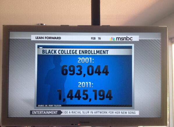More African American males in college than jail. http://t.co/xfy1Ho3oPh