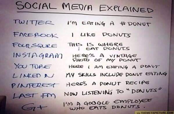Social Media Explained: http://t.co/kvGjsA4dsv