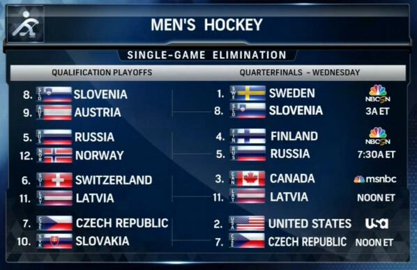 Here's your schedule of upcoming games for men's #Hockey #Sochi2014 http://t.co/CgCH7CFMYc